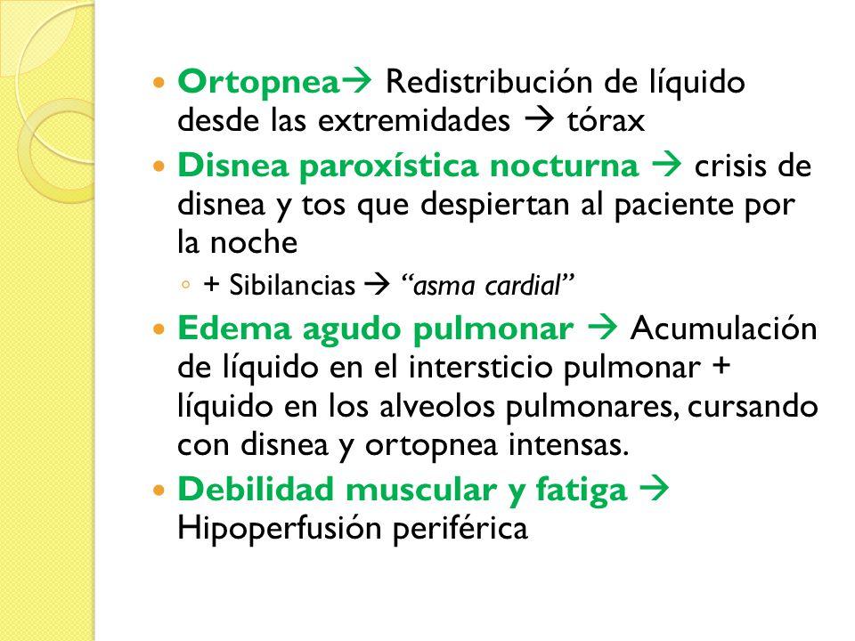 Ortopnea Redistribución de líquido desde las extremidades  tórax