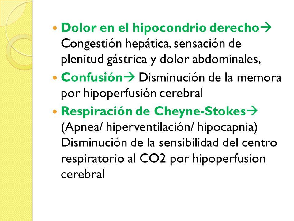 Dolor en el hipocondrio derecho Congestión hepática, sensación de plenitud gástrica y dolor abdominales,