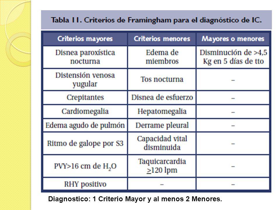 Diagnostico: 1 Criterio Mayor y al menos 2 Menores.