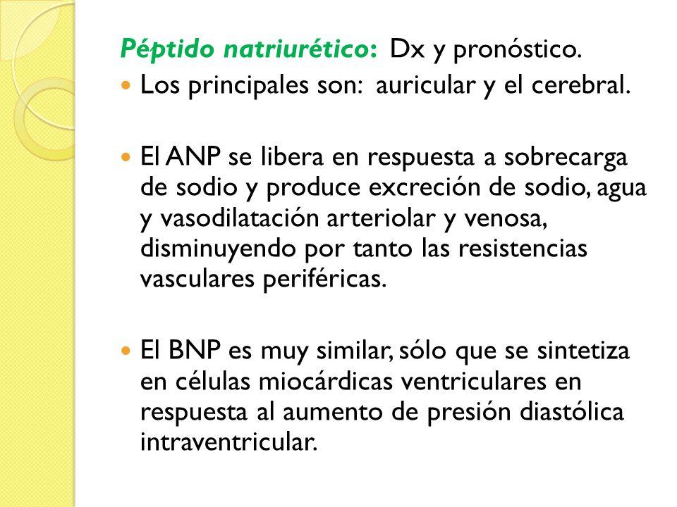 Péptido natriurético: Dx y pronóstico.