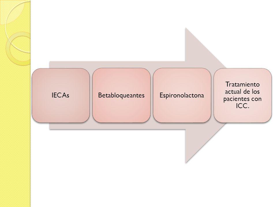 Tratamiento actual de los pacientes con ICC.
