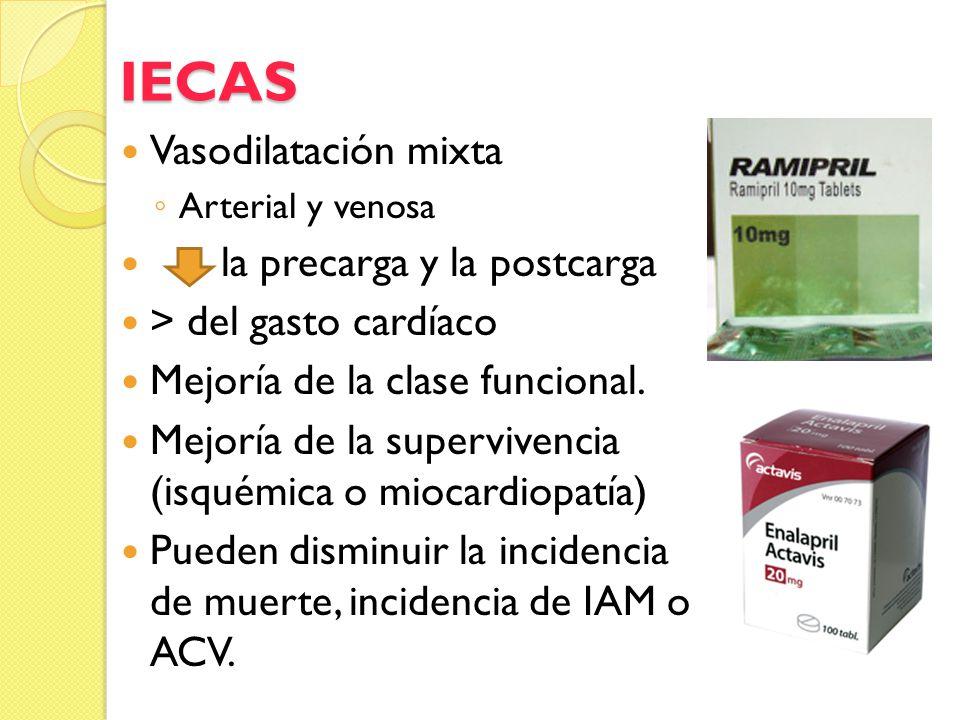 IECAS Vasodilatación mixta la precarga y la postcarga