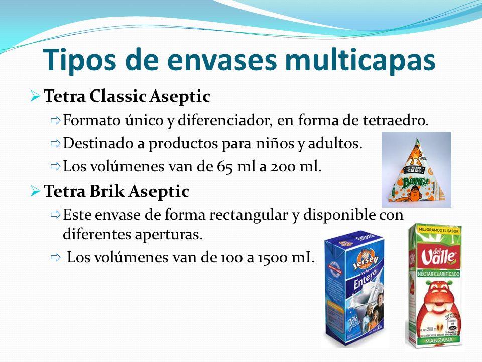 Tipos de envases multicapas