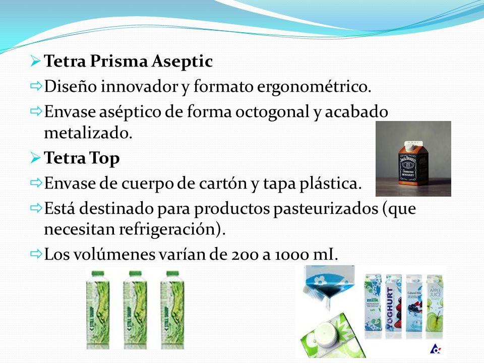 Tetra Prisma Aseptic Diseño innovador y formato ergonométrico. Envase aséptico de forma octogonal y acabado metalizado.