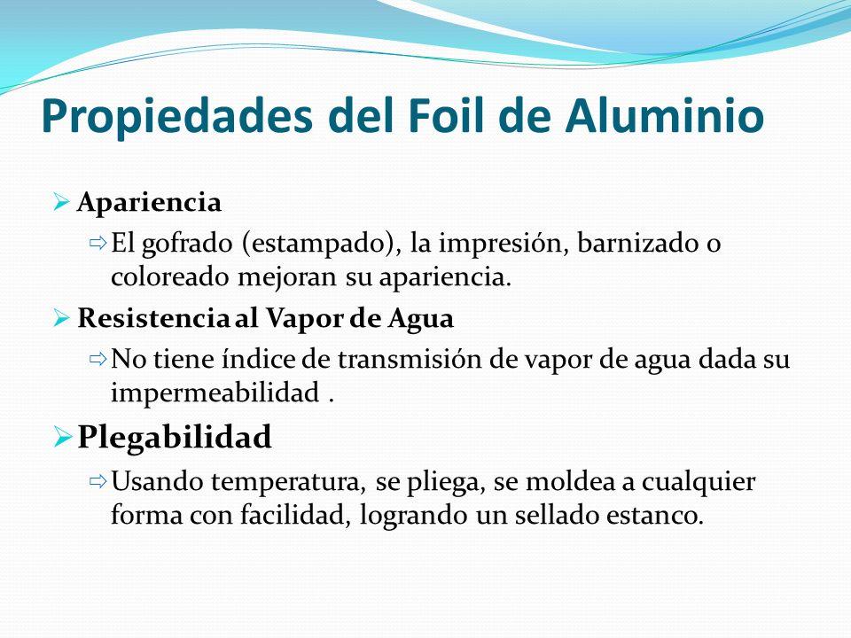 Propiedades del Foil de Aluminio
