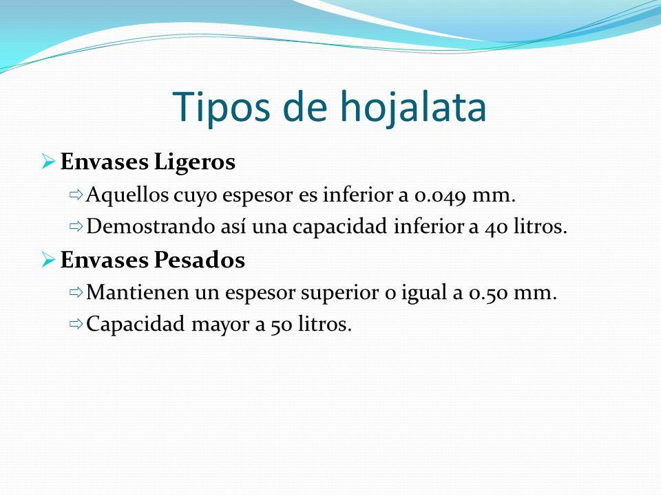 Tipos de hojalata Envases Ligeros Envases Pesados