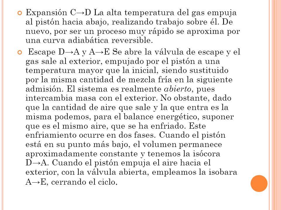 Expansión C→D La alta temperatura del gas empuja al pistón hacia abajo, realizando trabajo sobre él. De nuevo, por ser un proceso muy rápido se aproxima por una curva adiabática reversible.
