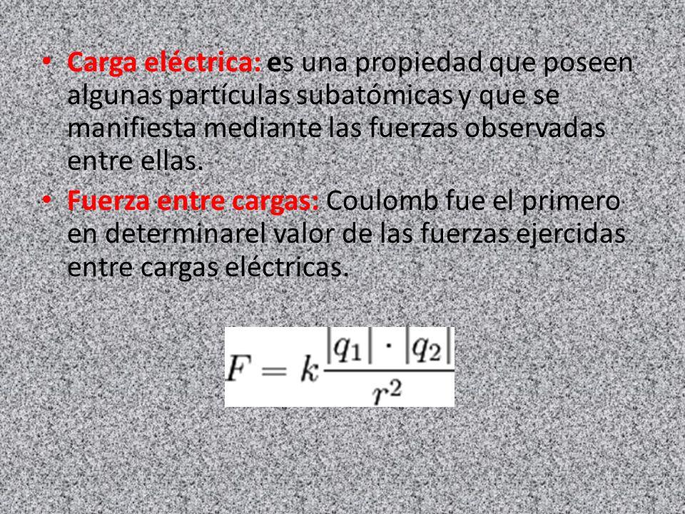 Carga eléctrica: es una propiedad que poseen algunas partículas subatómicas y que se manifiesta mediante las fuerzas observadas entre ellas.