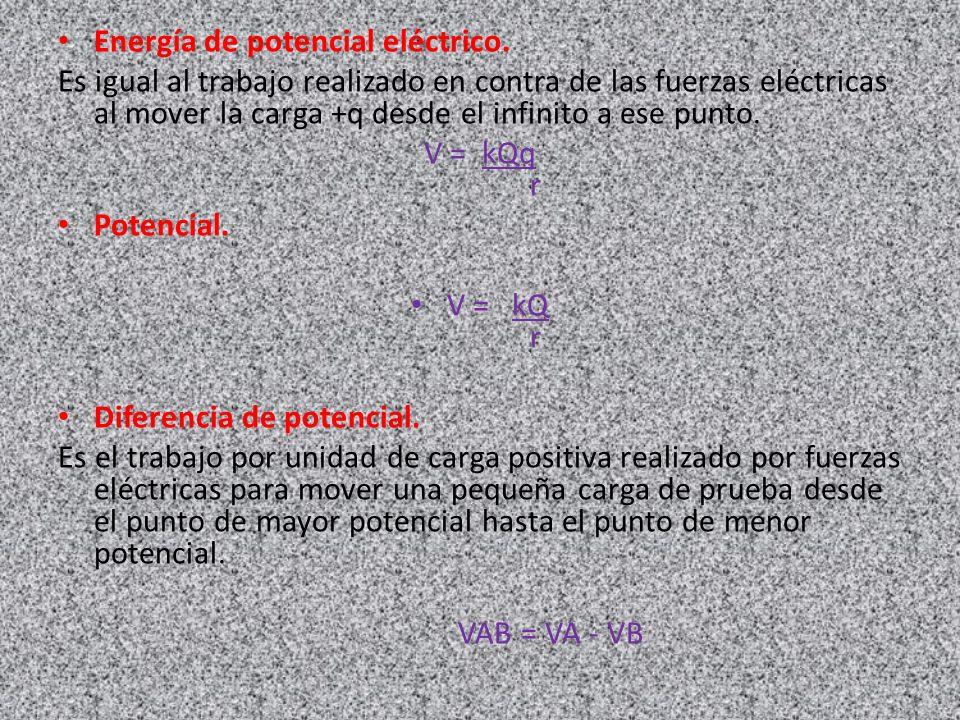 Energía de potencial eléctrico.
