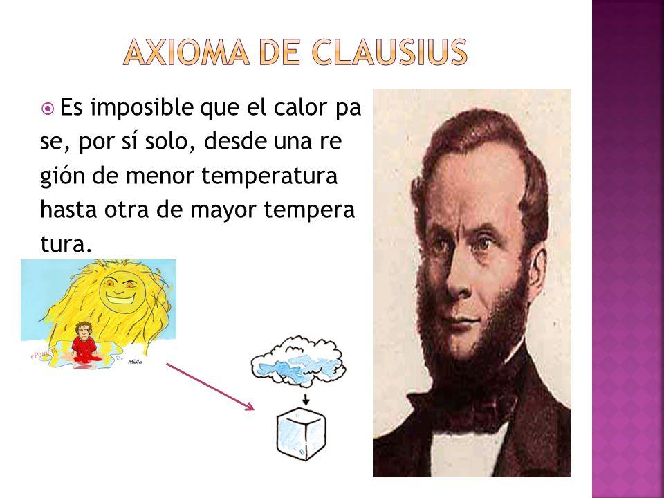 Axioma de Clausius Es imposible que el calor pa