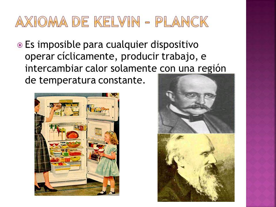 Axioma de Kelvin – Planck
