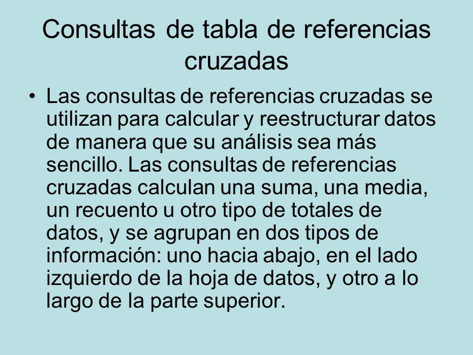 Consultas de tabla de referencias cruzadas
