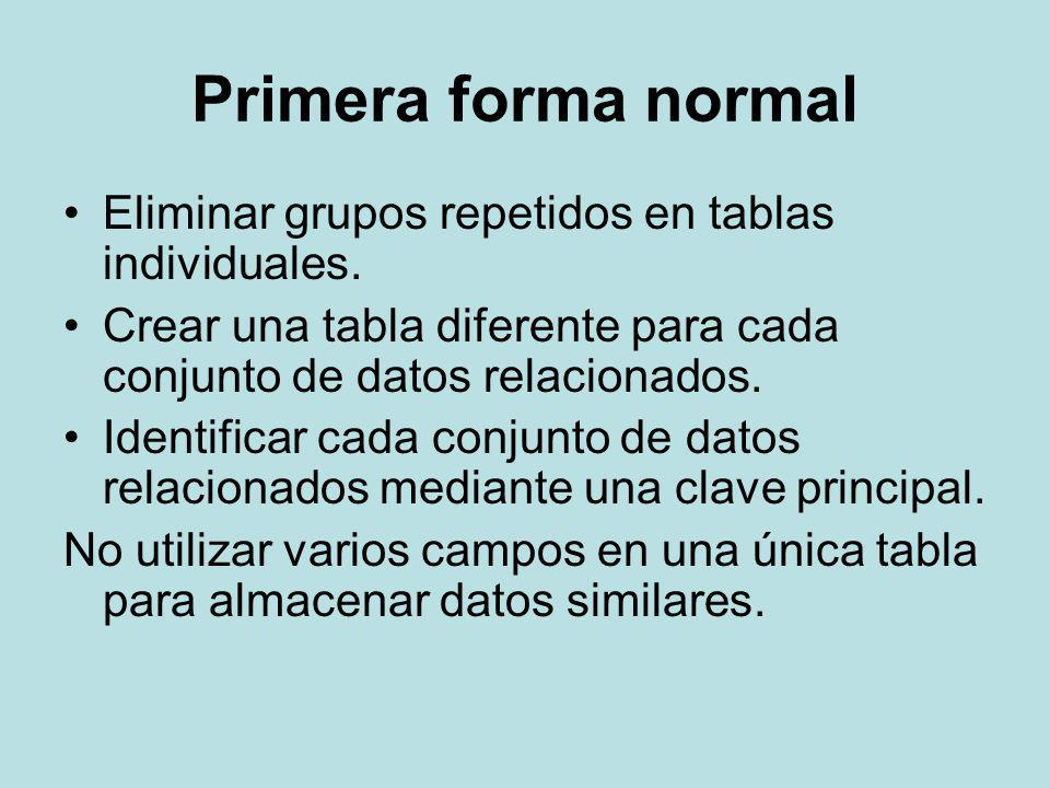 Primera forma normal Eliminar grupos repetidos en tablas individuales.