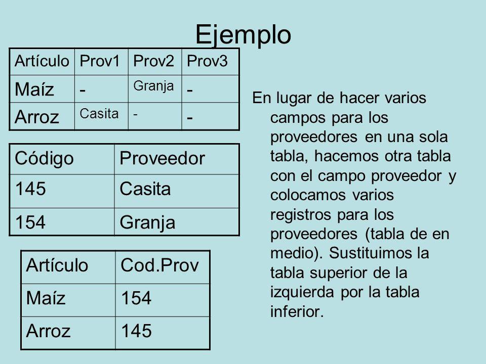 Ejemplo Maíz - Arroz Código Proveedor 145 Casita 154 Granja Artículo