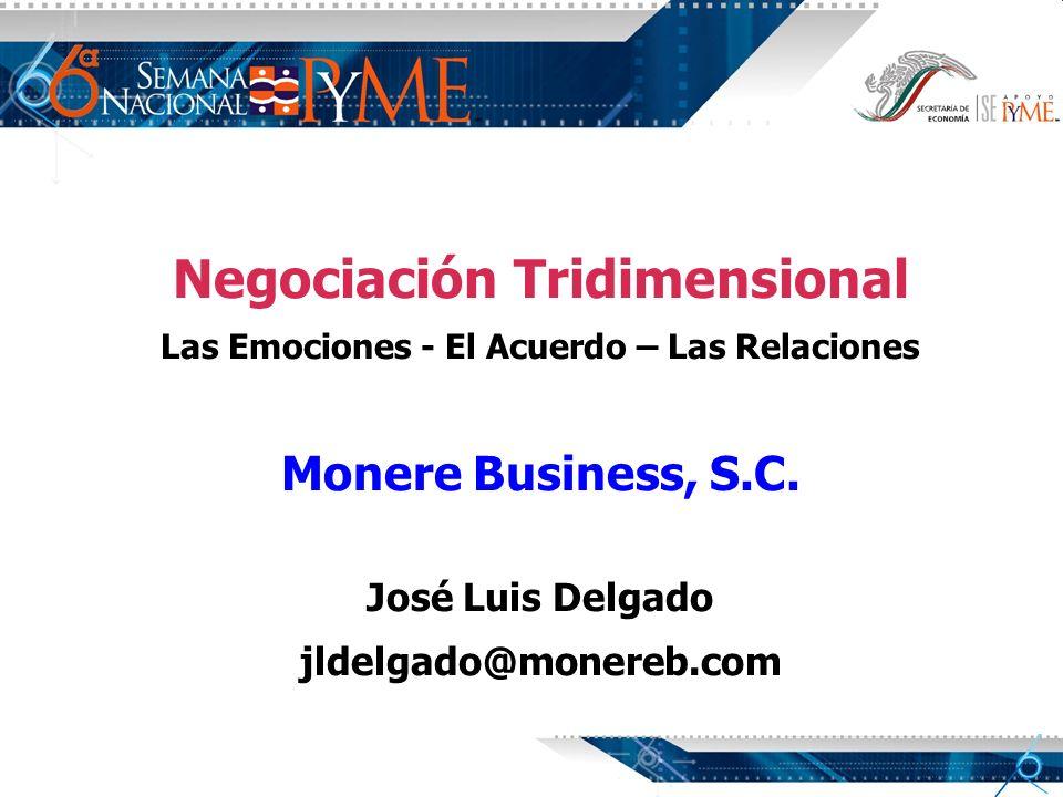 Negociación Tridimensional Las Emociones - El Acuerdo – Las Relaciones