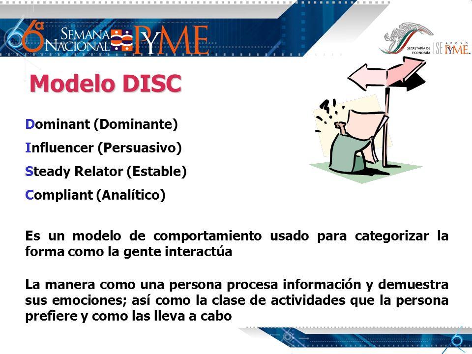 Modelo DISC Dominant (Dominante) Influencer (Persuasivo)