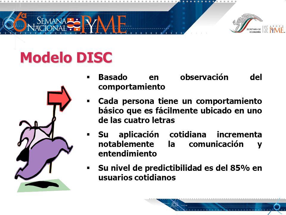 Modelo DISC Basado en observación del comportamiento