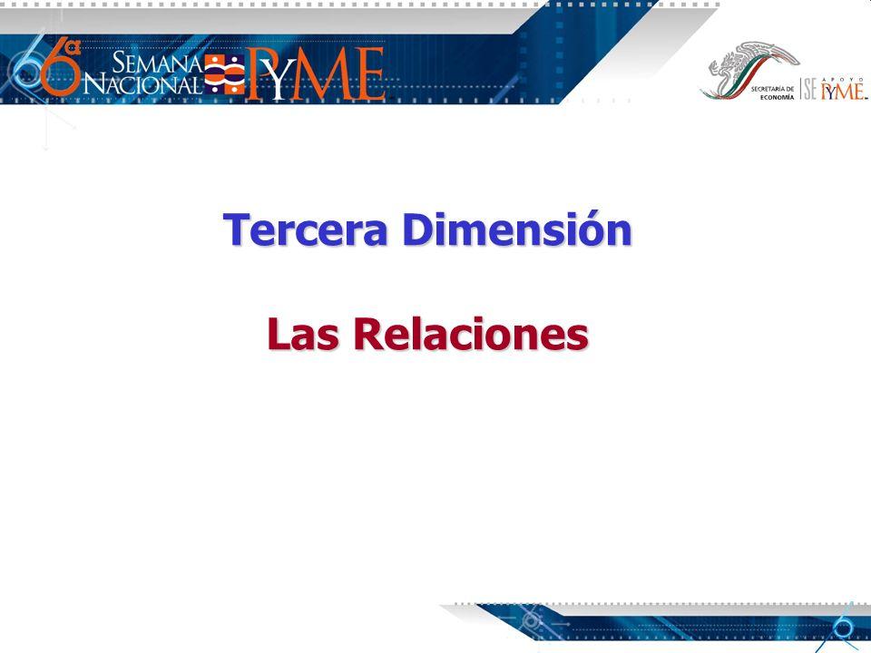 Tercera Dimensión Las Relaciones