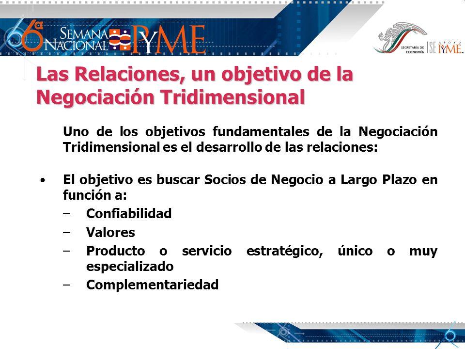 Las Relaciones, un objetivo de la Negociación Tridimensional