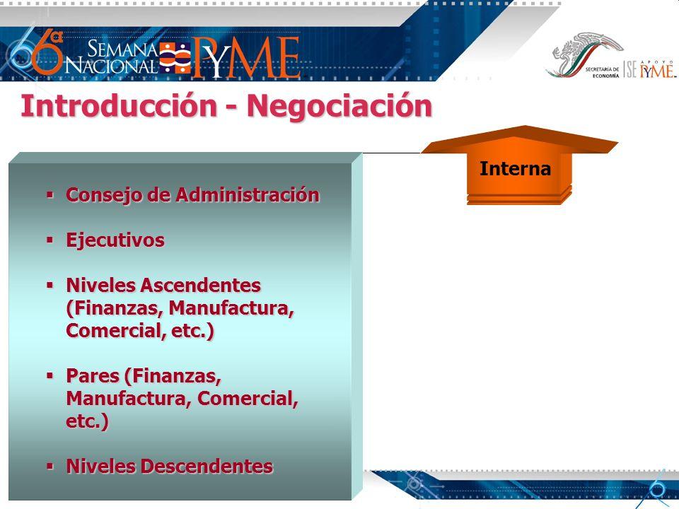 Introducción - Negociación