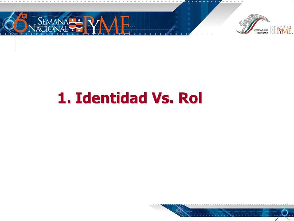 1. Identidad Vs. Rol