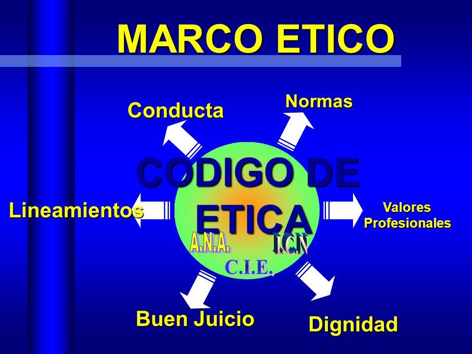 MARCO ETICO CODIGO DE ETICA