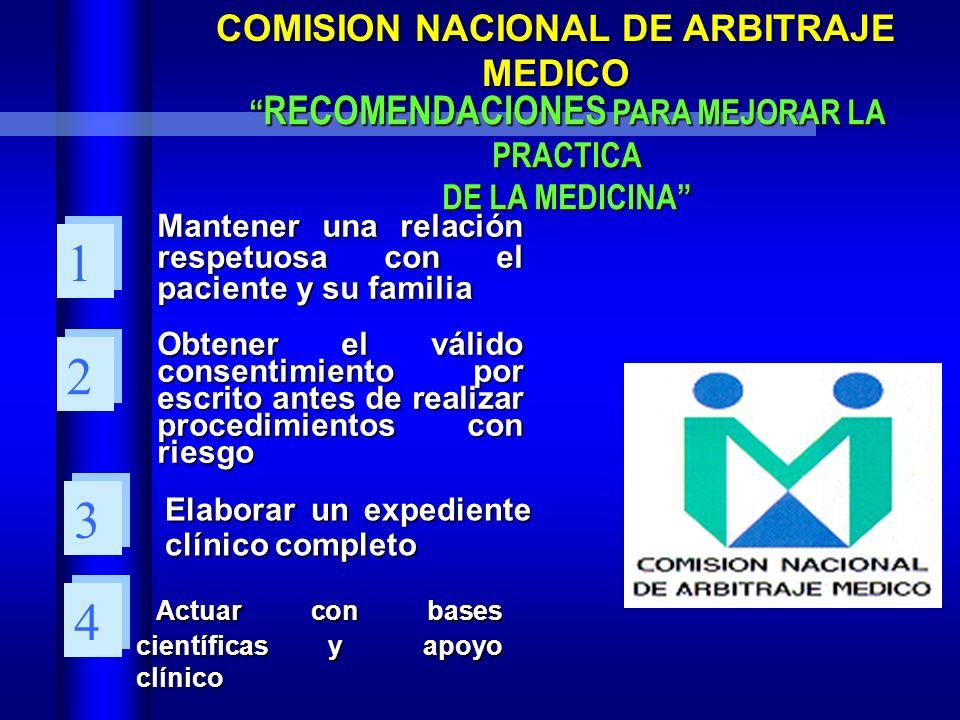 1 2 3 4 COMISION NACIONAL DE ARBITRAJE MEDICO