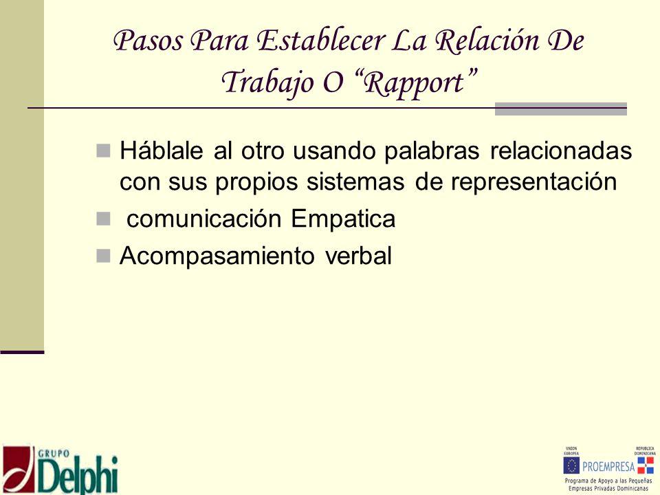 Pasos Para Establecer La Relación De Trabajo O Rapport