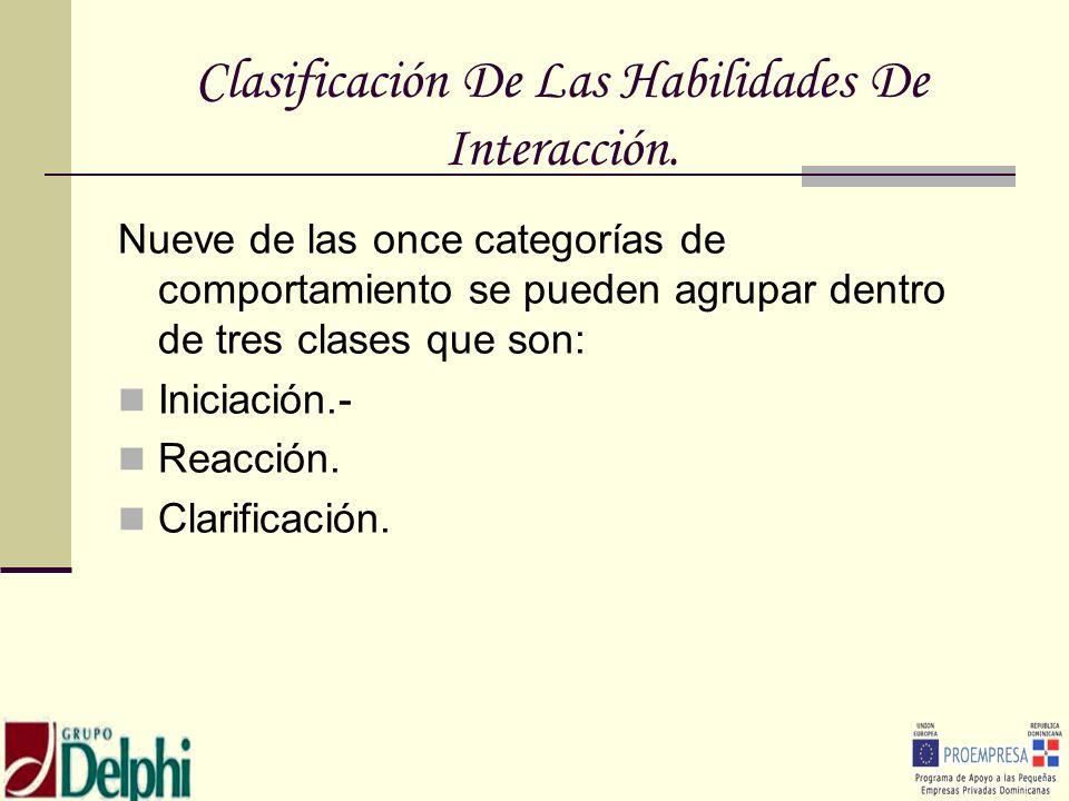 Clasificación De Las Habilidades De Interacción.