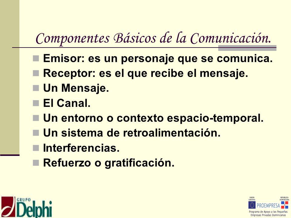 Componentes Básicos de la Comunicación.