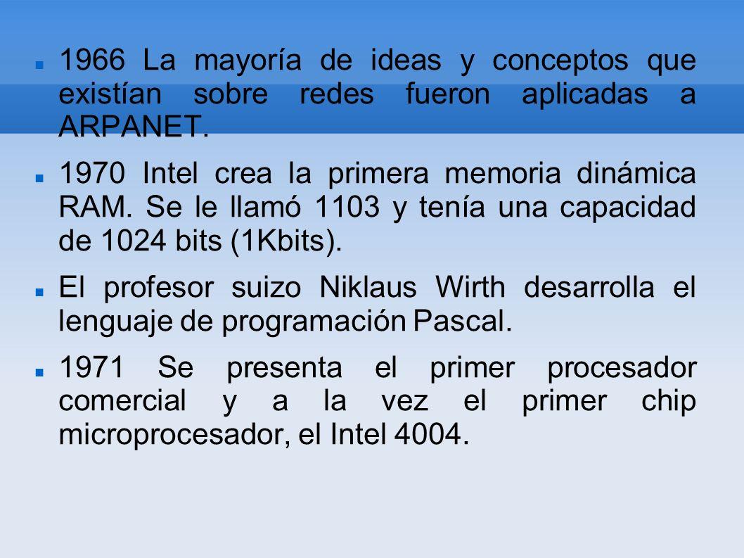 1966 La mayoría de ideas y conceptos que existían sobre redes fueron aplicadas a ARPANET.