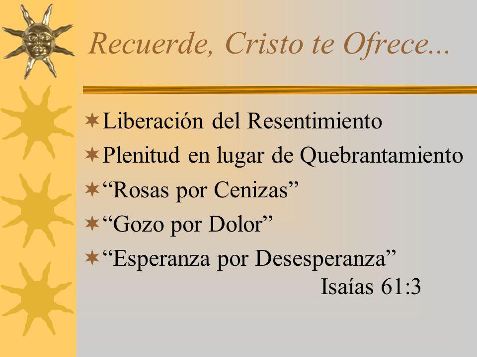 Recuerde, Cristo te Ofrece...