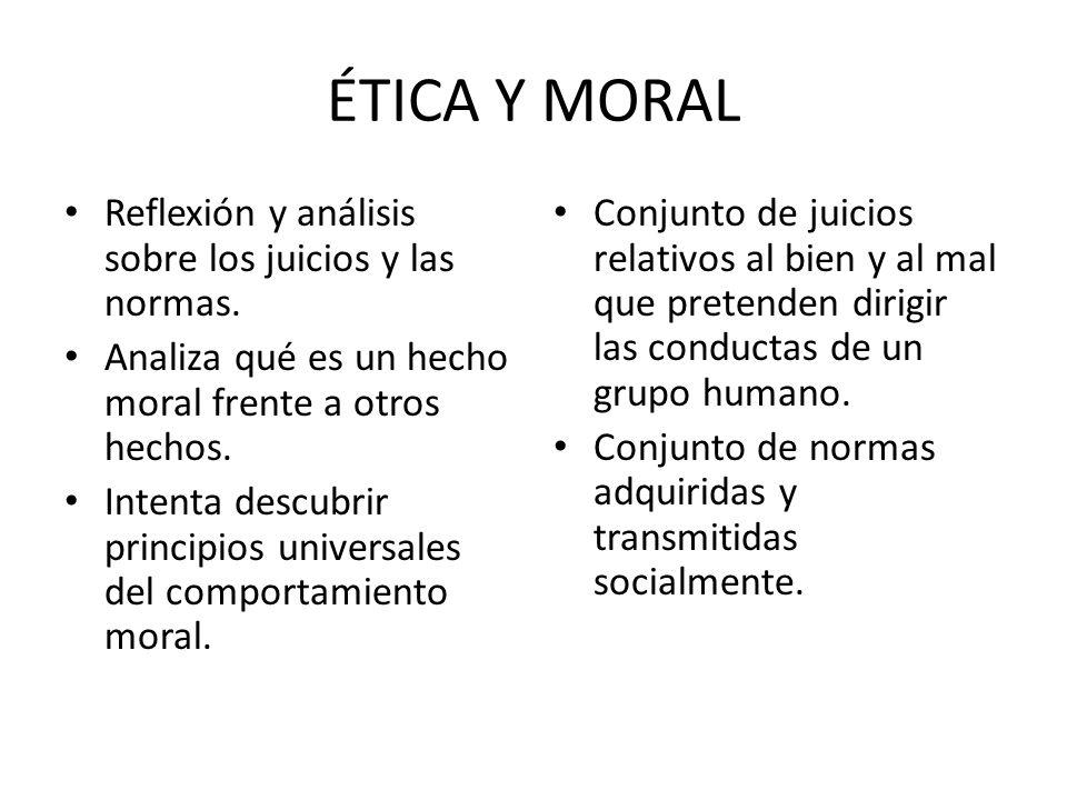 ÉTICA Y MORAL Reflexión y análisis sobre los juicios y las normas.