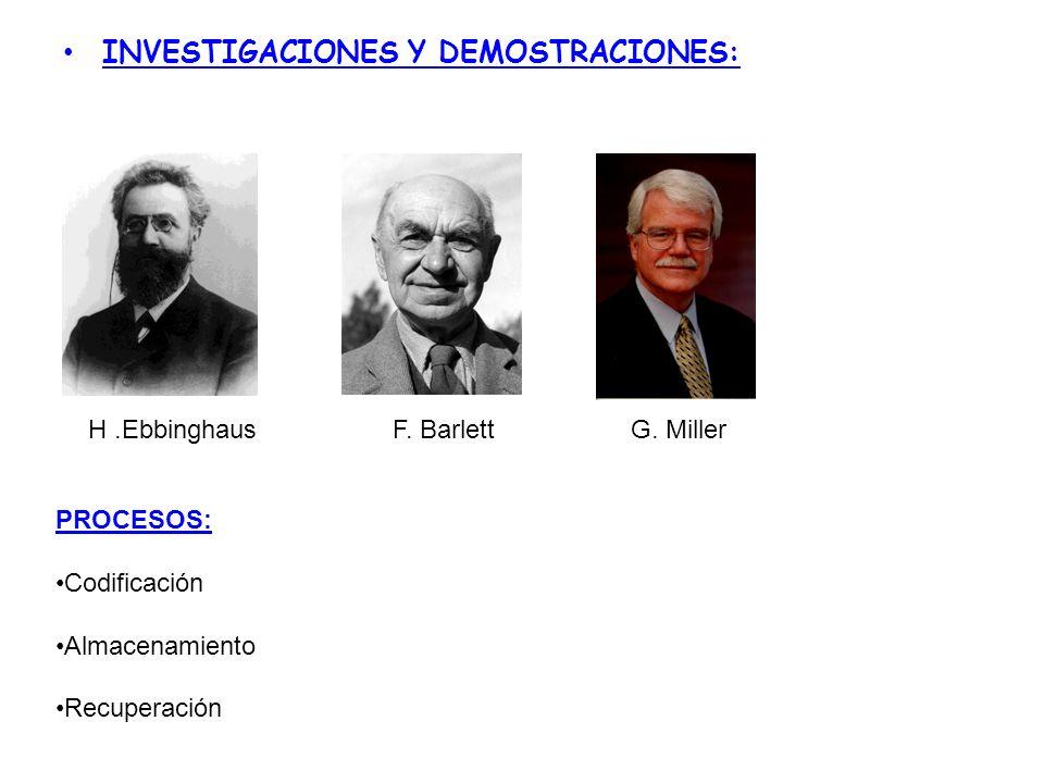 INVESTIGACIONES Y DEMOSTRACIONES: