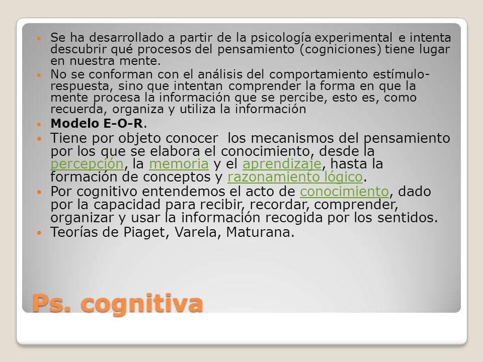 Se ha desarrollado a partir de la psicología experimental e intenta descubrir qué procesos del pensamiento (cogniciones) tiene lugar en nuestra mente.