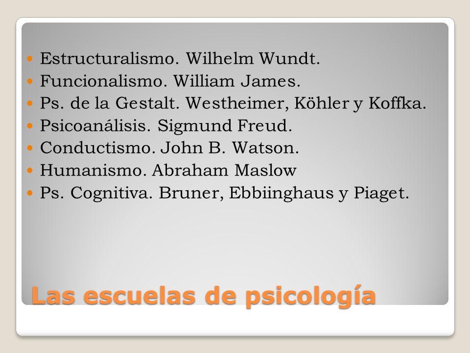 Las escuelas de psicología
