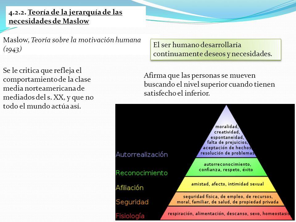 4.2.2. Teoría de la jerarquía de las necesidades de Maslow
