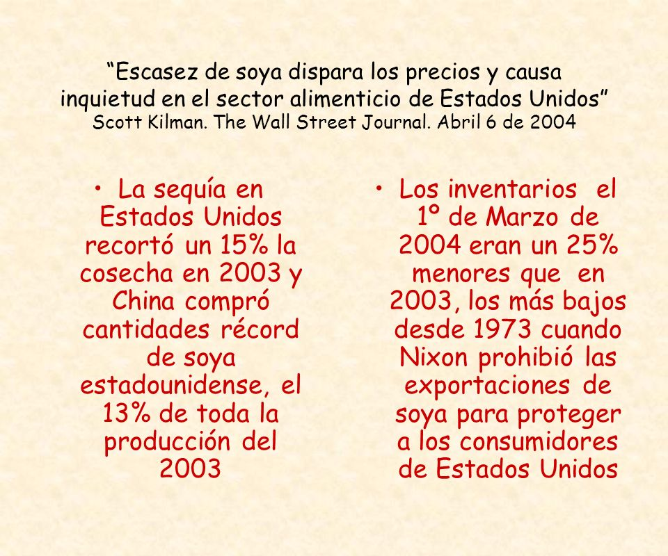 Escasez de soya dispara los precios y causa inquietud en el sector alimenticio de Estados Unidos Scott Kilman. The Wall Street Journal. Abril 6 de 2004
