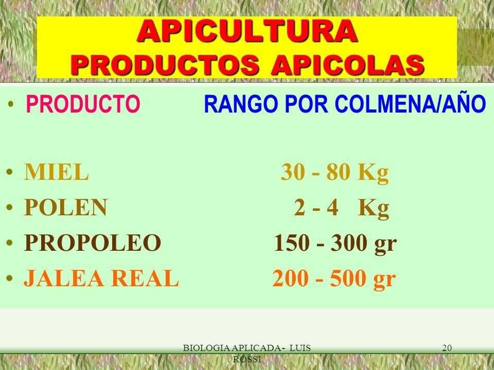 APICULTURA PRODUCTOS APICOLAS