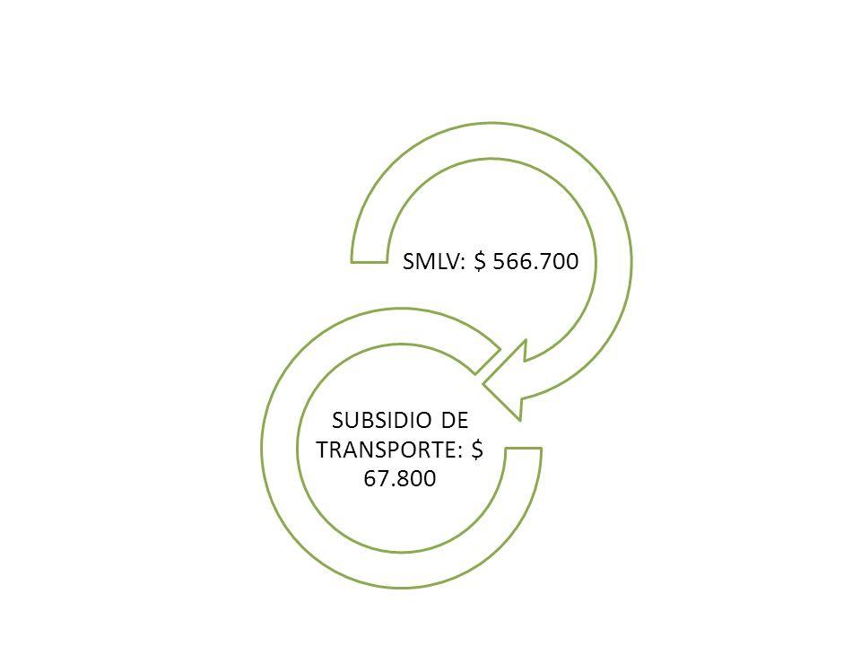 SUBSIDIO DE TRANSPORTE: $ 67.800
