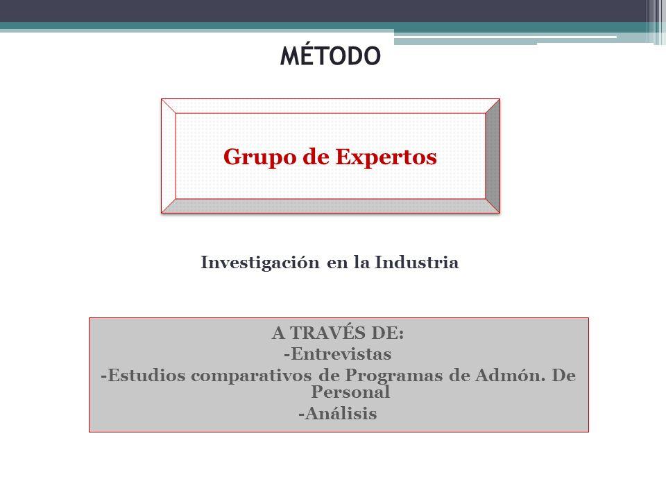 -Estudios comparativos de Programas de Admón. De Personal
