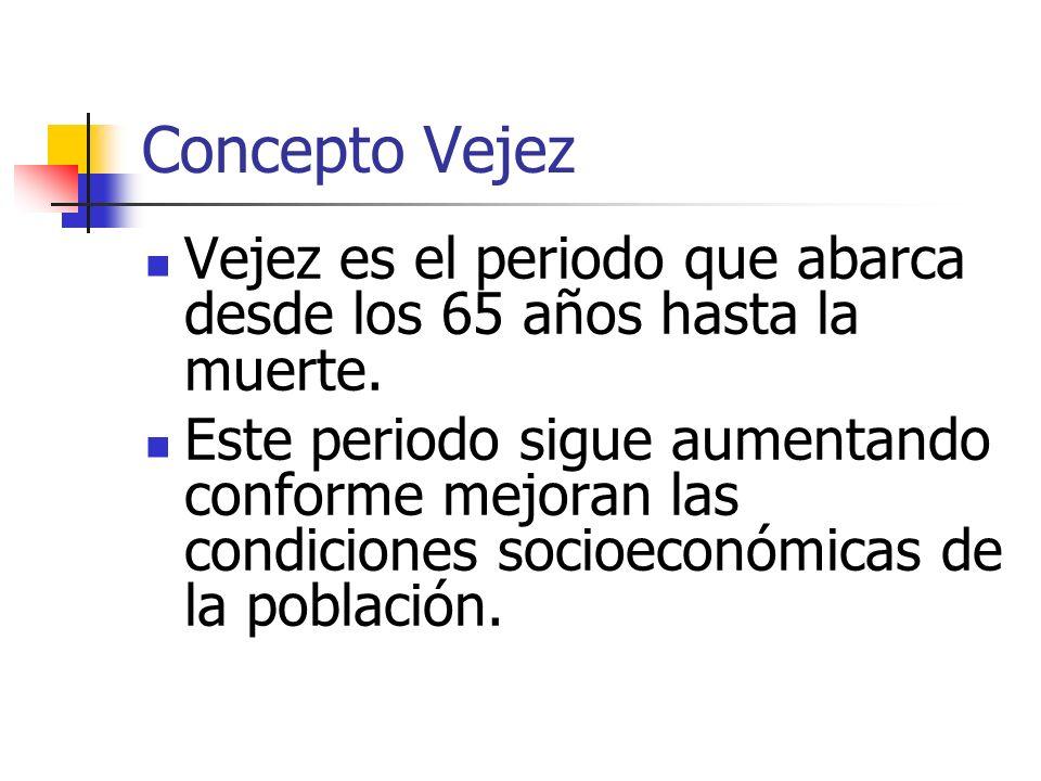 Concepto VejezVejez es el periodo que abarca desde los 65 años hasta la muerte.