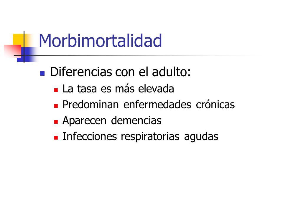 Morbimortalidad Diferencias con el adulto: La tasa es más elevada