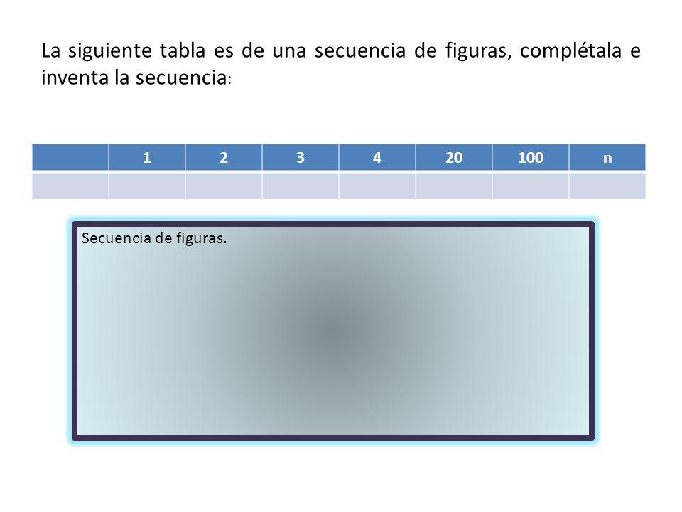 La siguiente tabla es de una secuencia de figuras, complétala e inventa la secuencia:
