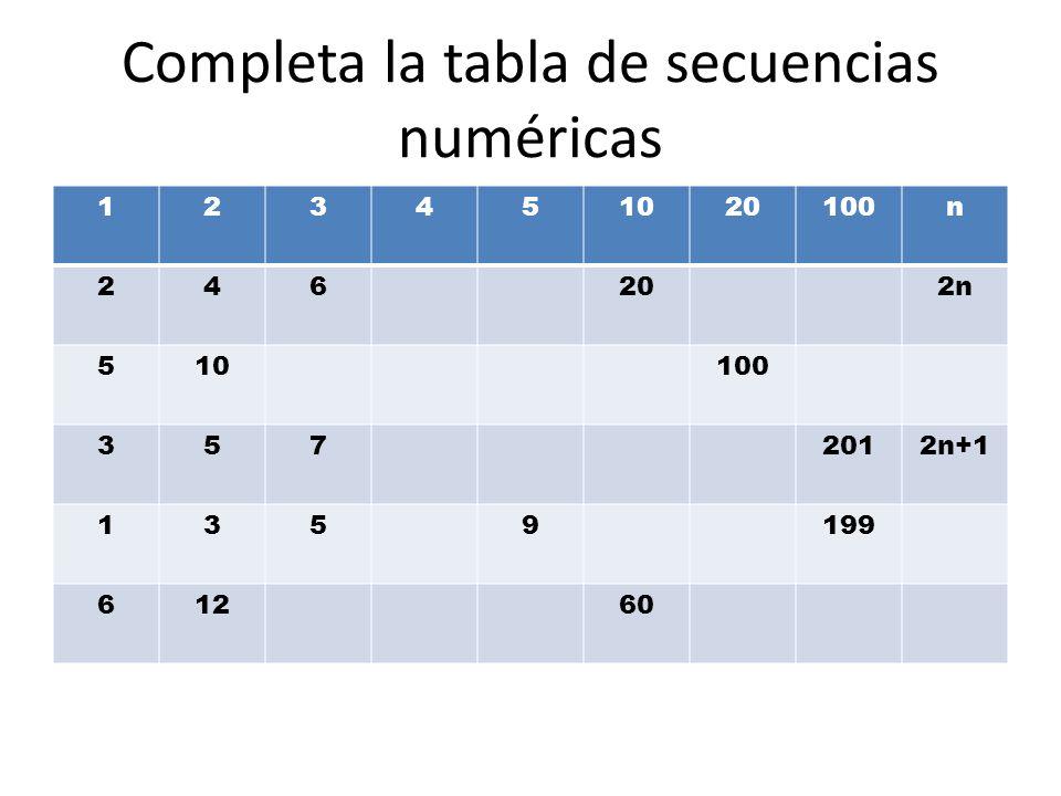 Completa la tabla de secuencias numéricas