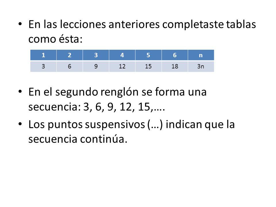 En las lecciones anteriores completaste tablas como ésta: