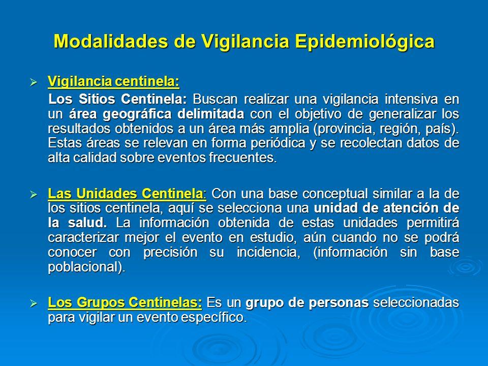 Modalidades de Vigilancia Epidemiológica