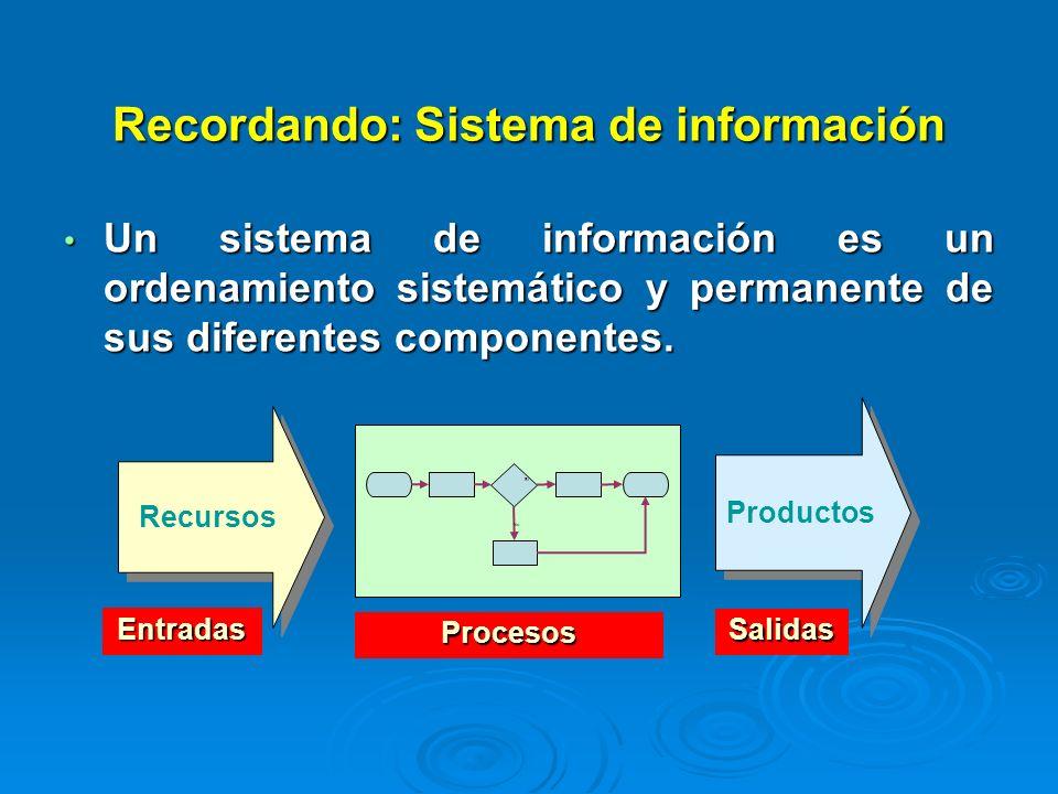 Recordando: Sistema de información