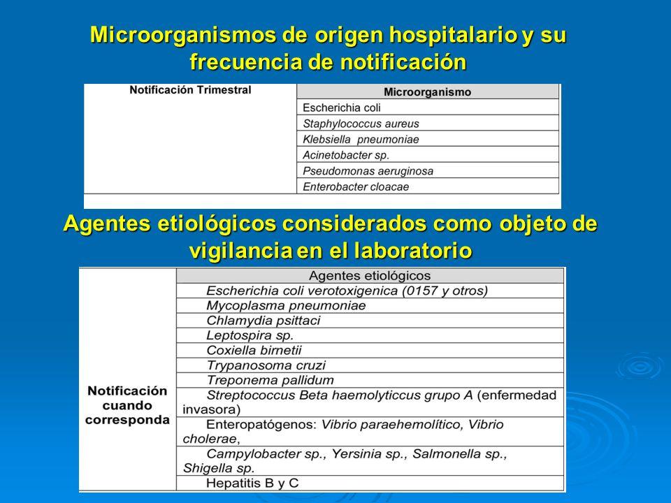 Microorganismos de origen hospitalario y su frecuencia de notificación