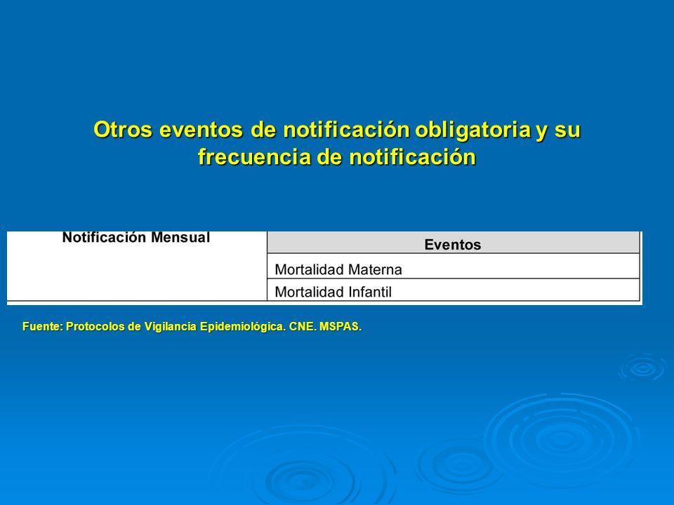 Otros eventos de notificación obligatoria y su frecuencia de notificación